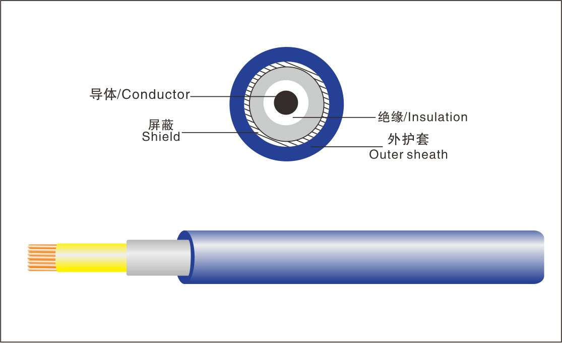 Single core temperature transducer cable